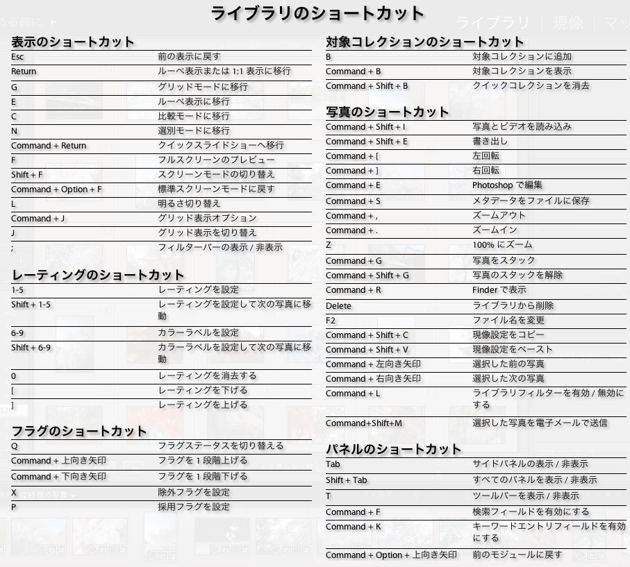 スクリーンショット 2014-07-20 19.42.00