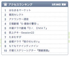 スクリーンショット 2014-02-28 8.20.34