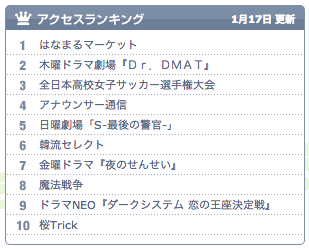 スクリーンショット 2014-01-17 8.24.44